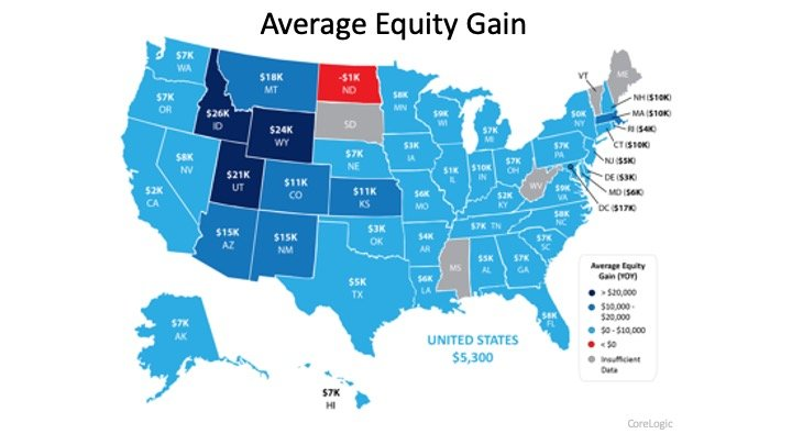Equity Gain Growing in Nearly Every State | Simplifying The Market